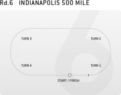 コースマップ:Indianapolis 500 Mile